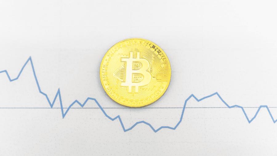 Vijf grafieken van de bitcoin koers