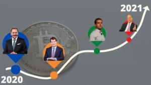 Overzicht bitcoin prijs 2020
