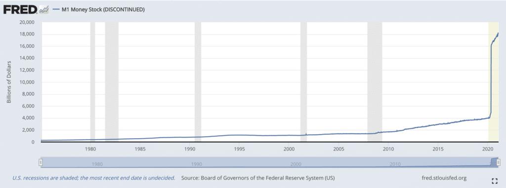 De geldvoorraad van centrale banken