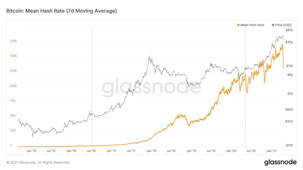 Wat is de oorzaak van de bitcoin prijsdaling?