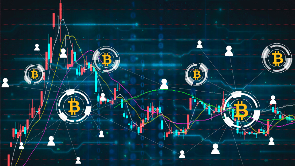 Wat is leverage trading?